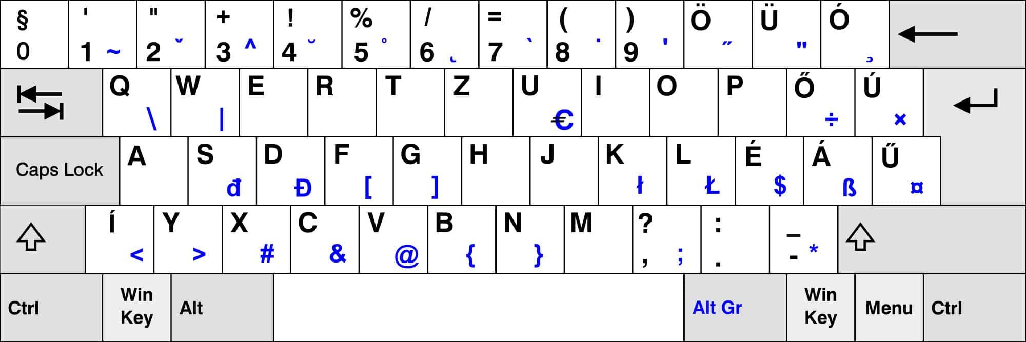 Как сделать на клавиатуре арабские цифры